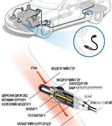 5d417f front oxygen sensor 06 18 11 x220