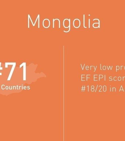 6db511 mongolia english proficiency x220