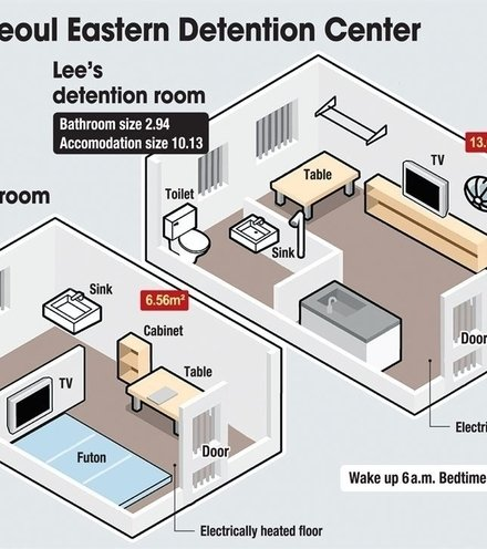 A4e5ef south korean detention room x220