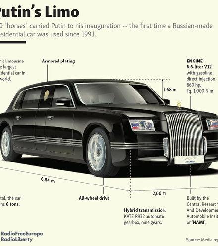 791465 putin limousine x220