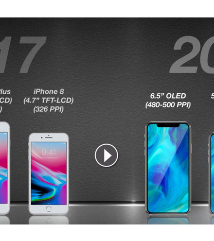 18f789 new iphones 2018 x220