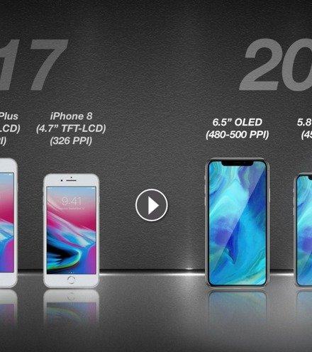 Fe6a85 iphone 2018 x220