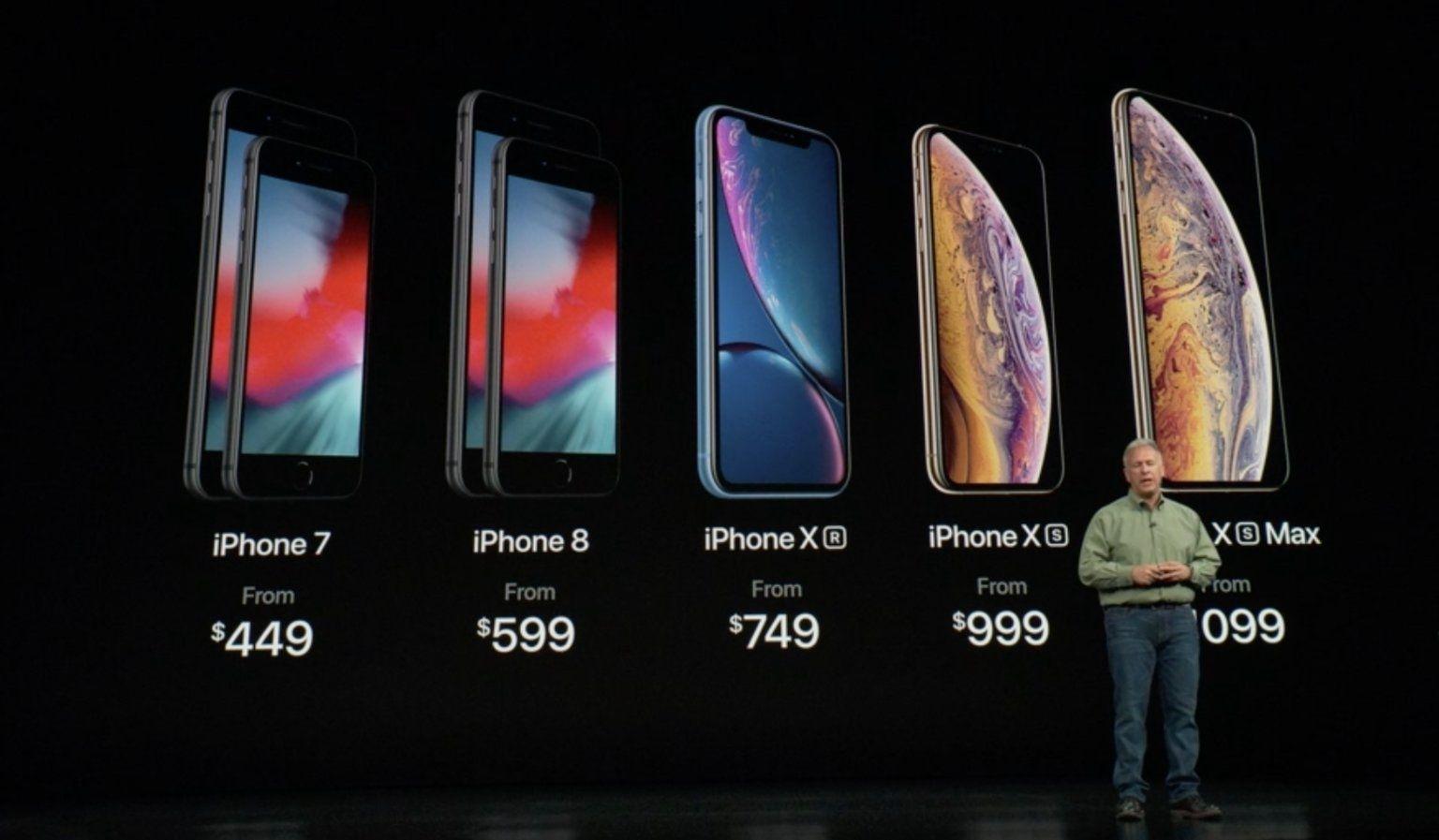 Өнөөдрөөс эхлэн Apple-ийн үйлдвэрлэх хамгийн хямд iPhone-ий загвар нь iPhone 7 боллоо
