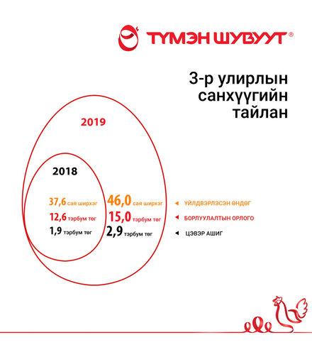 351485 infographic x220