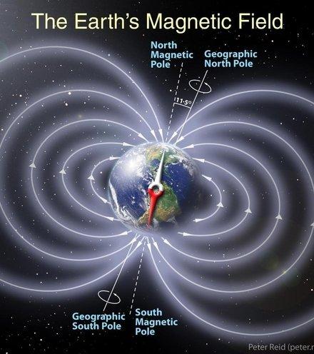 E5f497 magneticfield x220