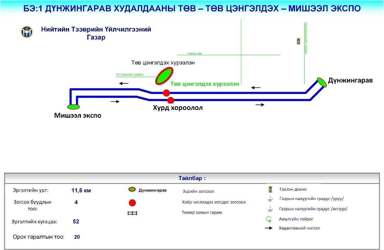 8af6c4_avt2_x974 Баяр наадмаар нийт 637 автобус үйлчилгээнд явна
