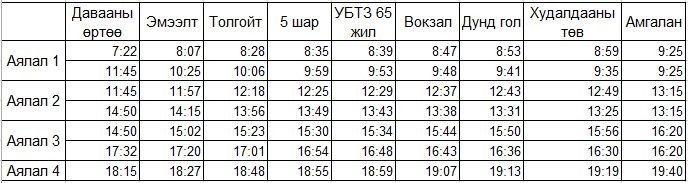 f3976b_real2_x974 Баяр наадмаар нийт 637 автобус үйлчилгээнд явна